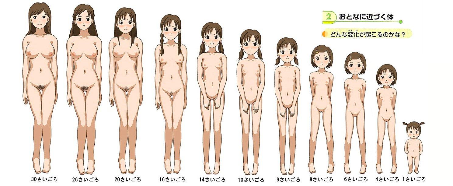 女子がマン毛を処理し始めた年代 4位女子小学生 3位女子高生 [無断転載禁止]©2ch.net->画像>13枚