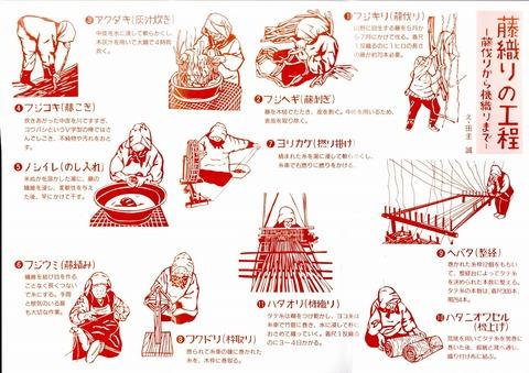 5 藤織りの工程