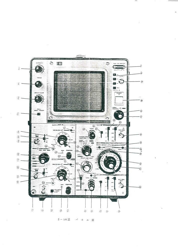 真空管式無線通信機開発史  シンクロスコープ JAY-Q2-Bコメント
