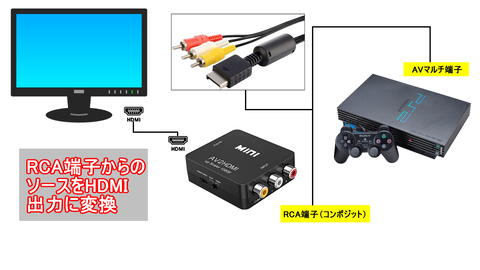 HDMI_to_RCA