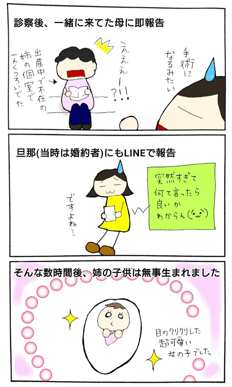 腫 う 卵巣 の