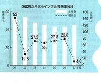 サクセス早稲田ゼミ2 - コピー