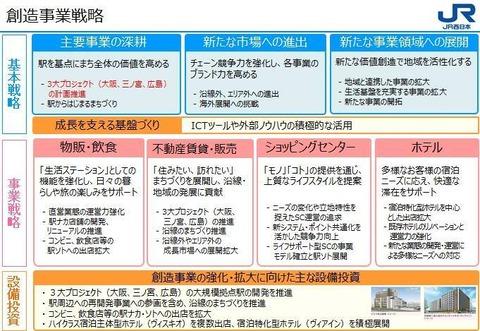 JR西日本「西日本の三大重要都市?そりゃ~もちろんww」