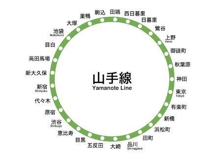 yamanoteline_map-1
