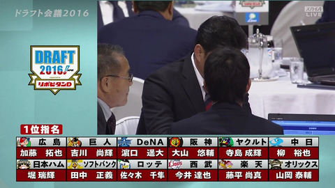 draft-2016