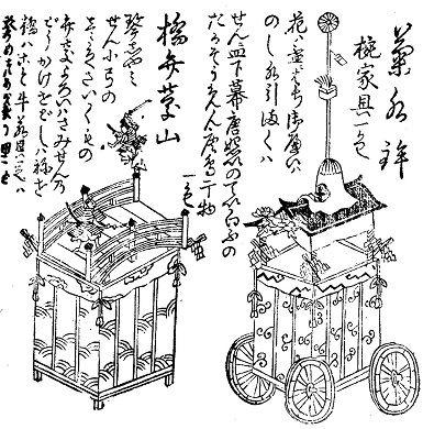 見世物興行年表:安永元年(1772...