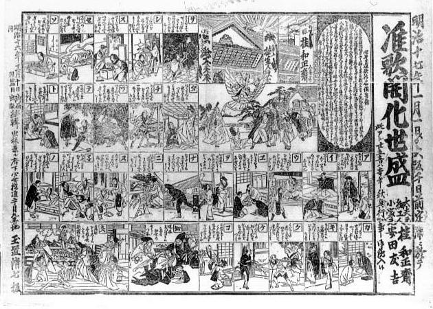 明治17年(1884年)二 : 見世物興行年表