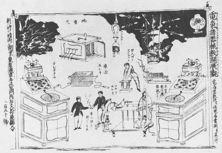 明治9年(1876年・丙子)六 : 見世物興行年表
