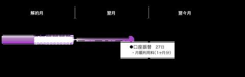 kaiyaku