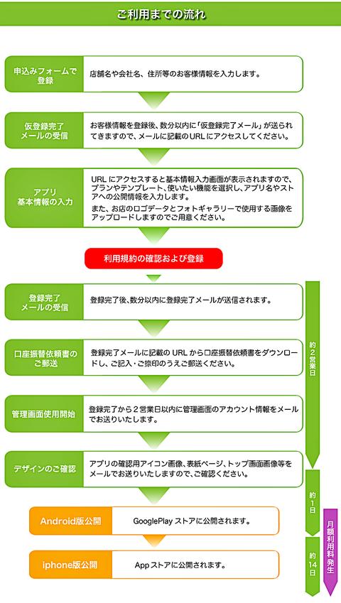 misepuri_process