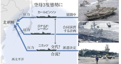 【軍事】米空母3隻目、西太平洋派遣へ 北朝鮮抑止へ異例の展開