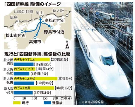 ようやく動き始めた「四国新幹線」 市民「よけいなことすんな、意味ないんじゃ」
