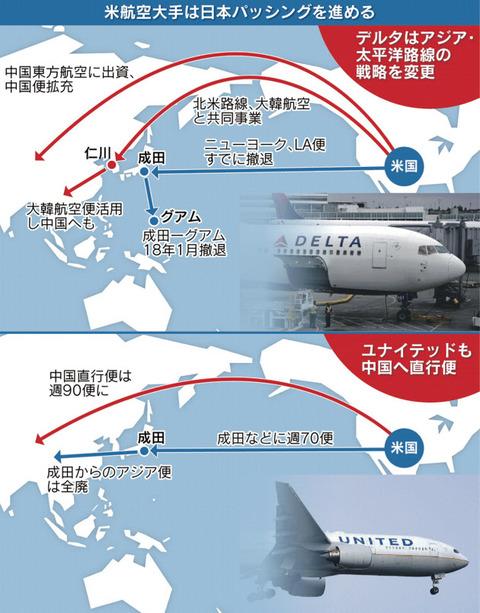 【画像】日本、終わる。ついに米航空各社が日本飛ばしを開始wwwwww