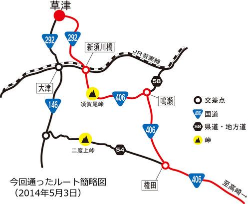 草津へのアクセス