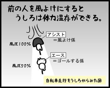 出産アタック解説1