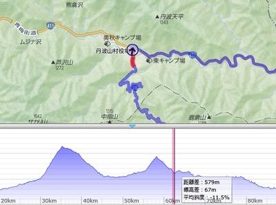 今川峠→丹波山