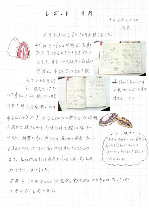 和菓子職人の仕事【4月編】
