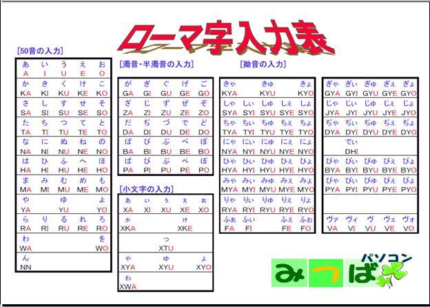 ゆっくり・のんびり~パソコン ... : パソコンキーボード表 : すべての講義