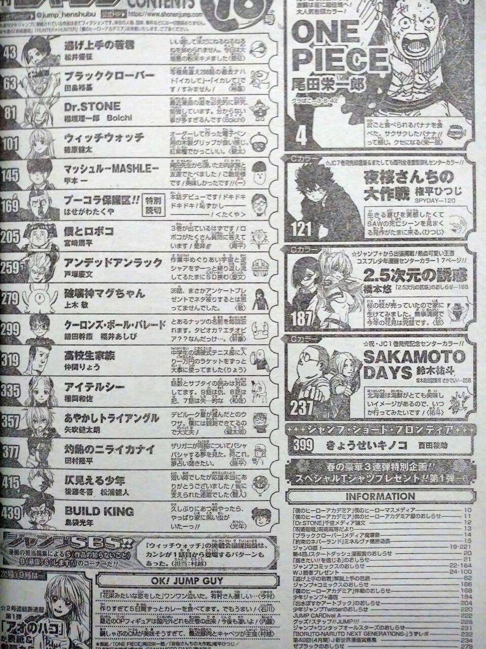 【悲報】ヒロアカと呪術廻戦が休載 週刊少年ジャンプさん、ガチで読むもんがない