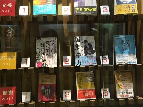 丸善 名古屋CP店 ランキング