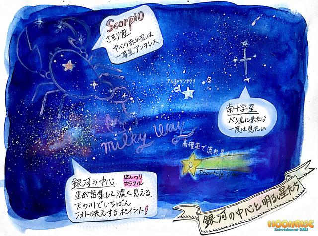 バリ島の夜空イラスト