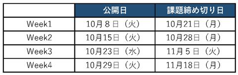 スクリーンショット 2019-10-14 1.42.28