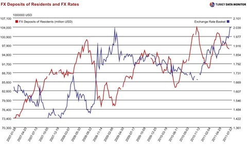 FX-deposits-FX_110731
