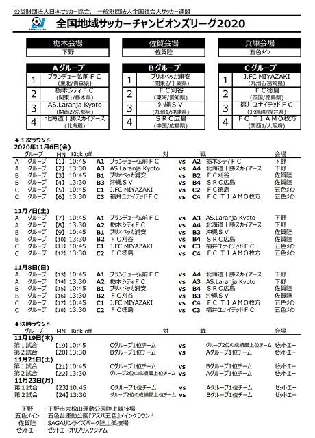 全国地域サッカーチャンピオンズリーグ 2020 ①