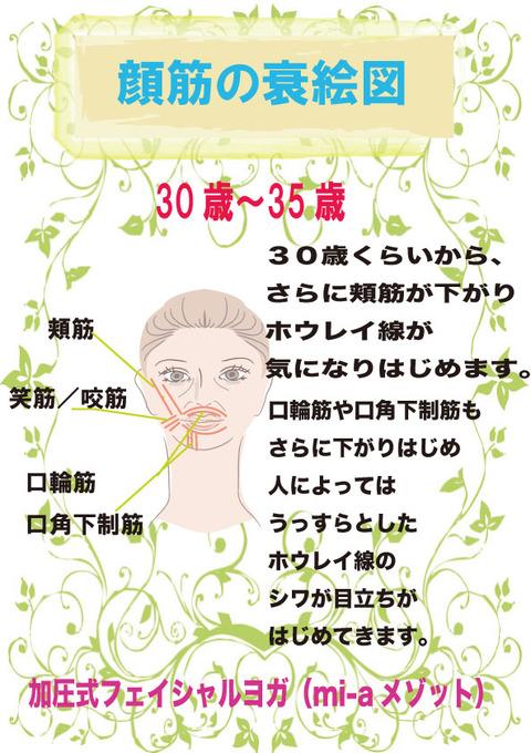 30〜35顔筋衰え