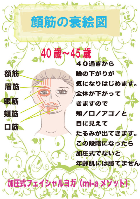 40〜45顔筋衰え
