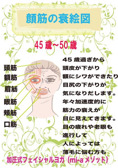 45〜50顔筋衰え