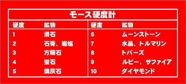 美爪通信02