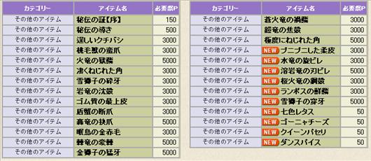SnapCrab_NoName_2013-2-1_19-40-1_No-00