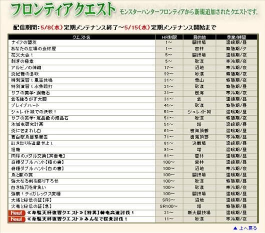 SnapCrab_NoName_2013-5-8_14-18-51_No-00