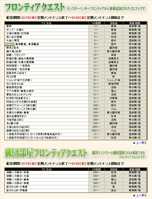 SnapCrab_NoName_2013-5-15_17-25-5_No-00