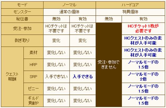 SnapCrab_NoName_2013-2-25_15-40-12_No-00
