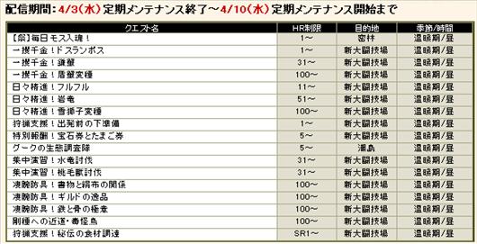 SnapCrab_NoName_2013-4-4_11-13-42_No-00