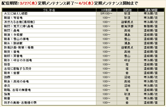 SnapCrab_NoName_2013-3-27_9-54-41_No-00