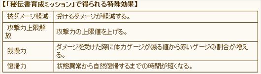 SnapCrab_NoName_2013-2-25_14-36-53_No-00