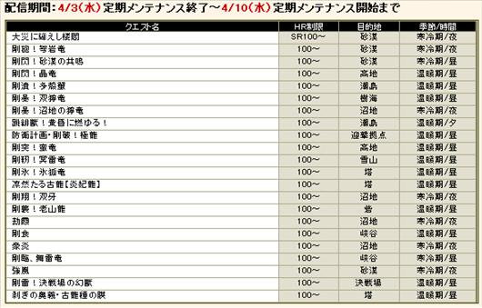 SnapCrab_NoName_2013-4-4_11-13-5_No-00