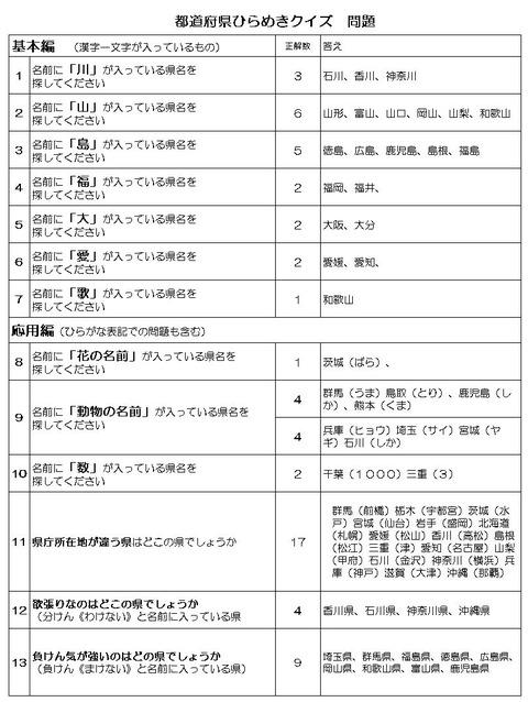都道府県ひらめきクイズ