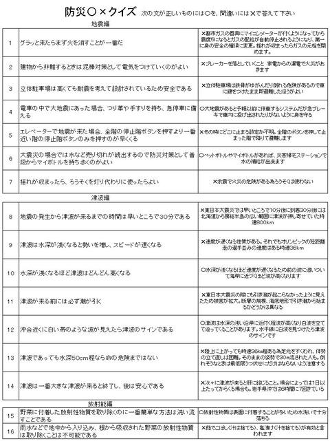 防災〇×クイズ