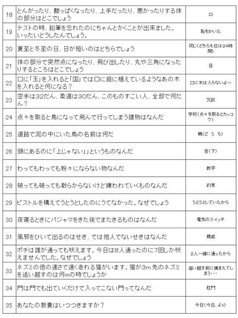 いじわるクイズ2