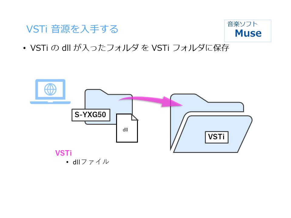 VSTi音源設置_2