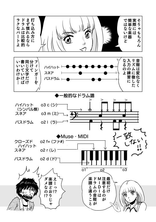 音楽ソフトMuse講座 そりゃもちろん実際には簡単な楽器ではないけど 打ち込み方にまず慣れるならドラムは比較的ラクなパートよ 音階は変化なくリズムに徹した入力の練習になるのよ フィンガーを分けて同じ文字だけ書いていけばいいわけか… 最初だけ注意するのがMIDIはドラムの音階が楽譜と違うこと えーっ!?楽譜どおりじゃダメなの!?