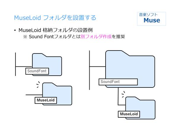 MuseLoid設置 (1)