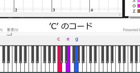 Cのコード(ドミソ)2