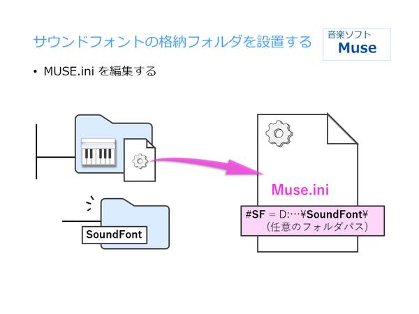 楽団編成ファイル設置 (2)