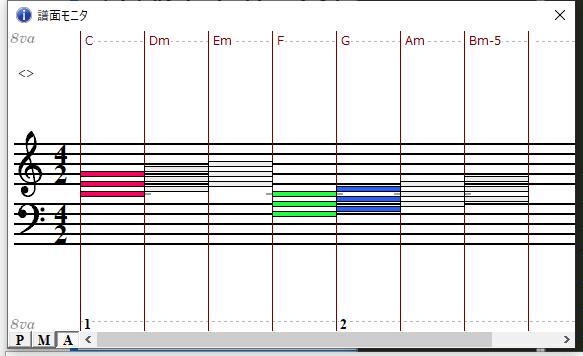 C音階で使えるコード