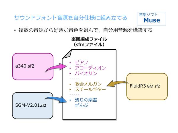 楽団編成ファイル設置 (1)
